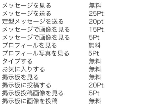 出会い系アプリ「オレンジチャット」料金表