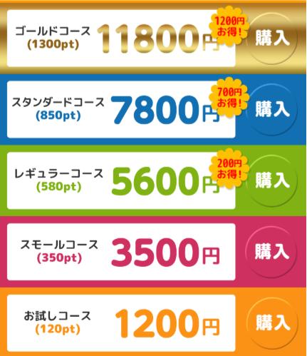 出会い系アプリ「オレンジチャット」料金表2