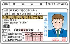 免許証で年齢認証
