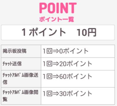 チャットタウン☆恋愛専用アプリで恋人探し料金表