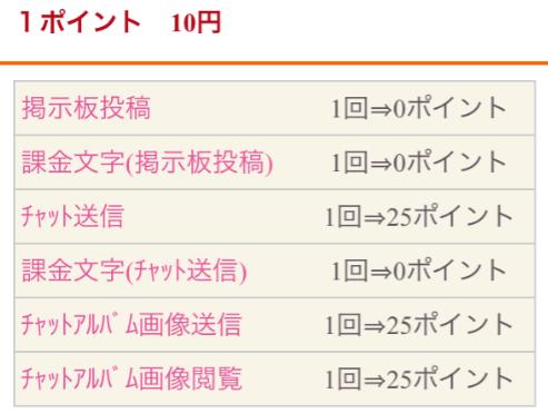 恋人・友達探しはCOME~無料のチャット恋活アプリ!消費ポイント