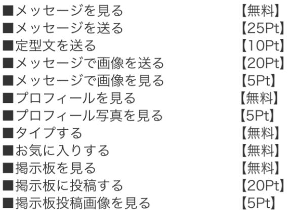 出会い系アプリ「チャッツ」料金表2
