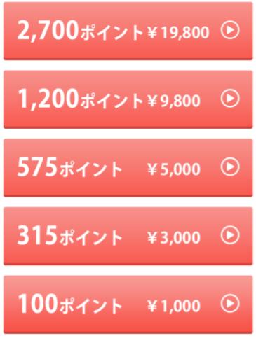 出会アプリ「キャットトーク」料金表
