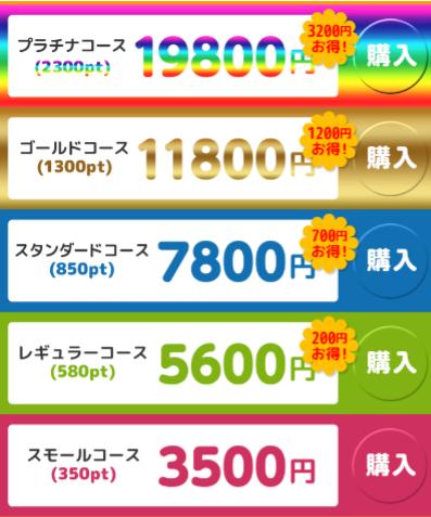 出会い系アプリ「チャッツ」料金表