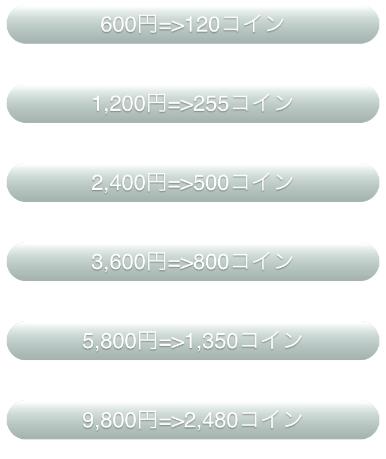 ひみつのご近所パートナー 無料出会い系チャットアプリで大人のマッチングSNS料金表