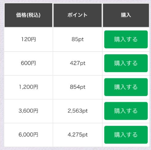 妻恋坂 大人の女性と通話やチャットができる非出会い系アプリ料金表
