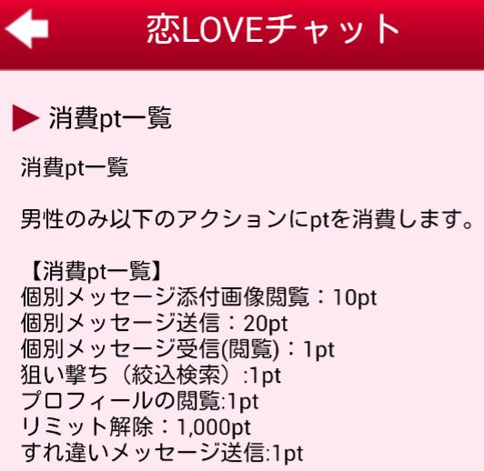 出会い系アプリ「恋LOVEチャット」消費ポイント一覧