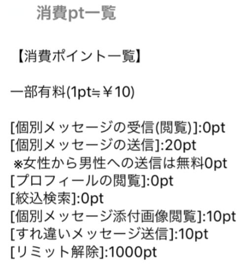 『恋するアプリ』恋活・婚活 最新snsアプリ料金一覧