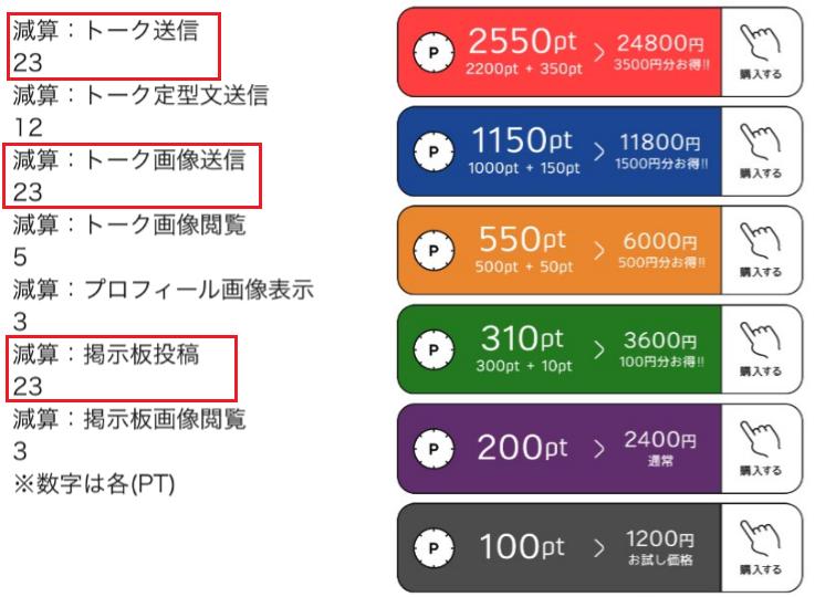 SNSチャットアプリのタップラブ料金体系