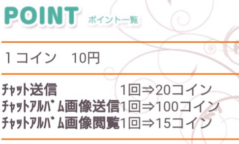 悪質出会い系アプリ「今DOKO」料金
