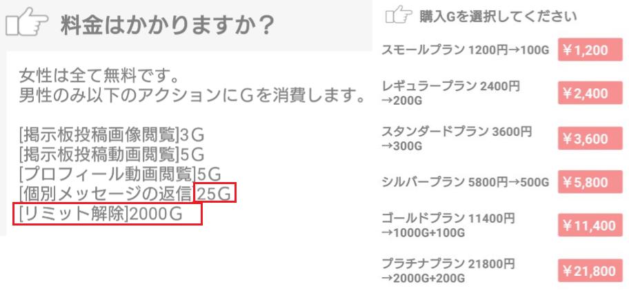 ワンランク上の交際を★会員限定アプリ【High-match】料金体系