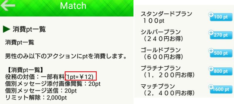Match-恋愛マッチングアプリ♪入会無料SNSチャット-料金体系