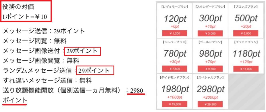 登録無料チャットトーク出会い系アプリ「即会い!タダチャット」料金体系