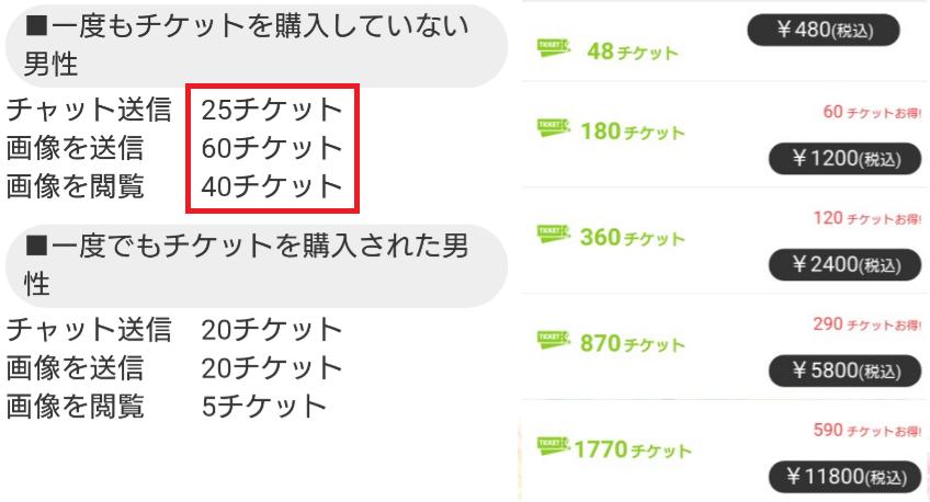 チャットアプリ『 kokuru 』あなたは誰に告白する?料金体系