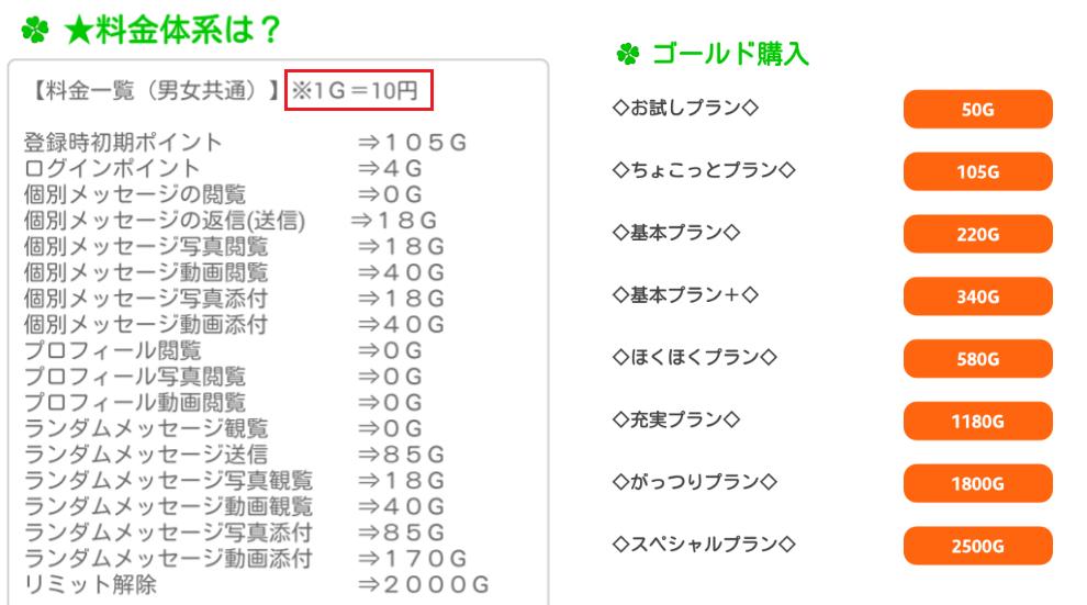安心の匿名チャットアプリ★Clover~クローバー~★料金体系
