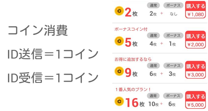 id交換ができる出会系アプリ【PERSON-パーソン-】料金体系