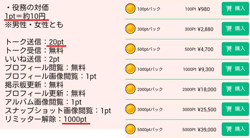 今すぐ出会い★R+(アールプラス)★登録無料の出会いSNS-料金体系