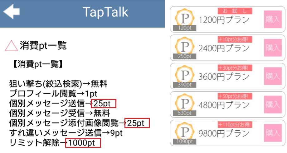 サクラ詐欺出会い系アプリ「タップトーク」料金体系