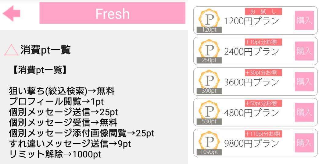 詐欺出会い系アプリ「fresh-フレッシュ」料金体系