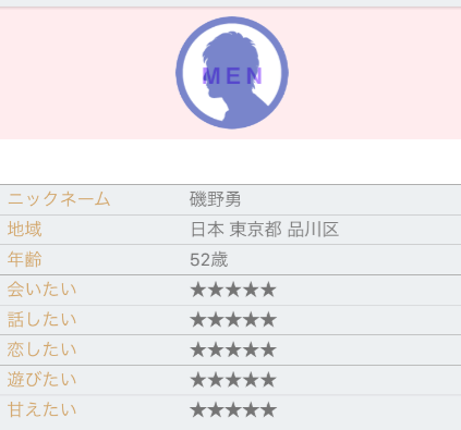 サクラ詐欺出会い系アプリ「人妻のお願い」プロフィール