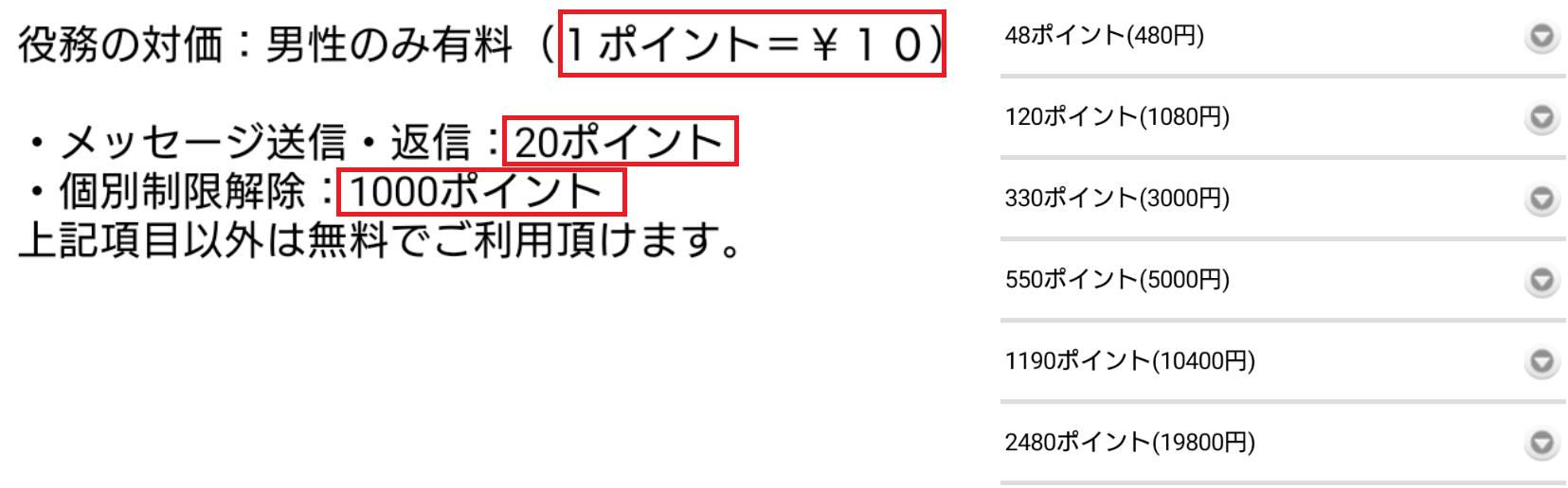 サクラ詐欺出会い系アプリ「SYUMI-TOMO」料金体系