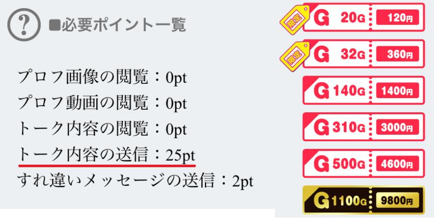 an×2(アンジー)すぐに探せる大人のマッチングアプリ料金体系