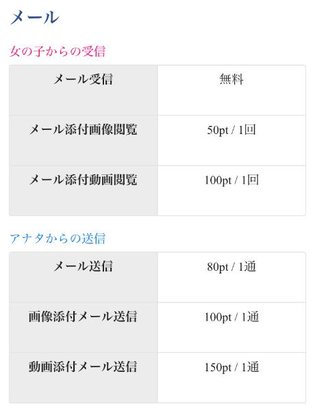 華恋 - 恋ができる通話アプリ料金体系