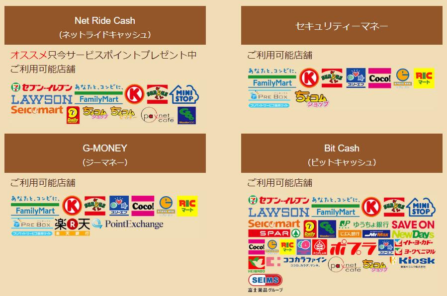 詐欺出会い系サイト「ショコラ」支払い方法