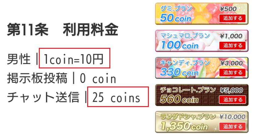 only U 〜君だけのストーリー〜料金体系