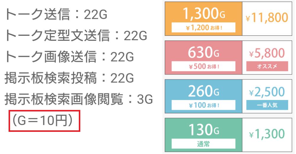 niceone(ナイスワン)バラエティSNSアプリ料金体系