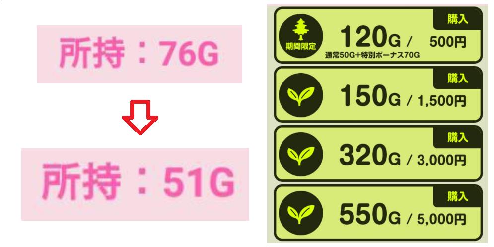 サクラ詐欺出会い系アプリ「翠 -midori-」料金体系