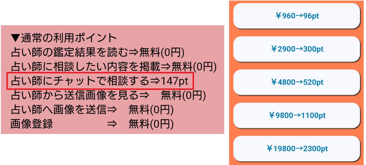 マナ占いで当たる今日の運勢(金運・恋愛運)悩み・占い師に相談料金体系
