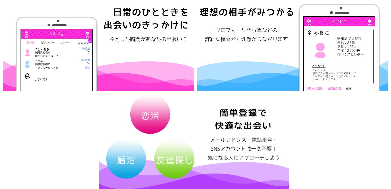 サクラ詐欺出会い系アプリ「ドキドキ」