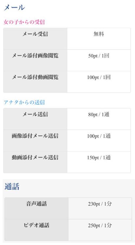 華恋 - 恋ができるビデオ通話アプリ(恋ができるビデオ通話アプリ)料金体系料金