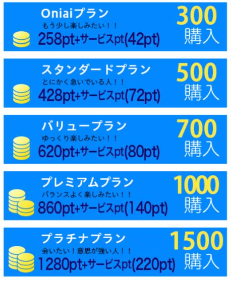 悪質出会い系アプリ「Oniai」の料金体系