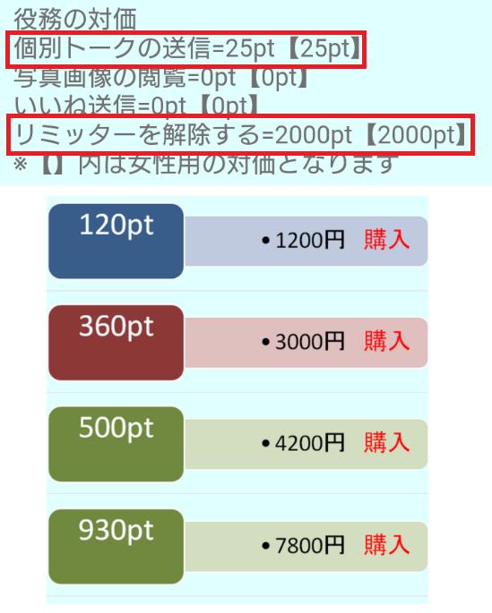 マッチンgoo!の料金