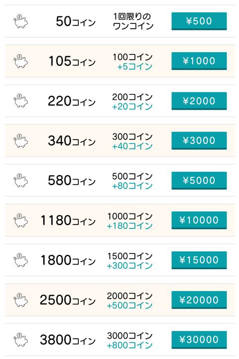 マッチングアプリで出会いを求めるなら登録無料のマックスの料金