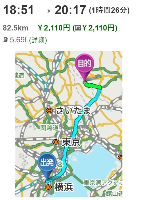 坂東市までの移動